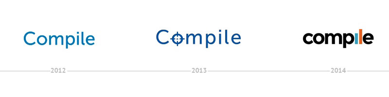 Timeline of Compile logo redesigns