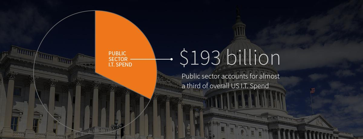 Disrupting public sector marketing with data intelligence